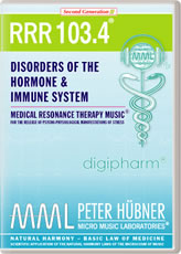 RRR 103-04 Disorders of the Hormone- and Immune System