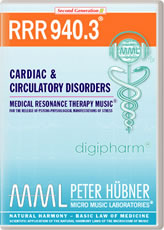 RRR 940-03 Cardiac and Circulatory Disorders