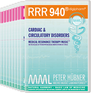 RRR 940 Cardiac & Circulatory Disorders